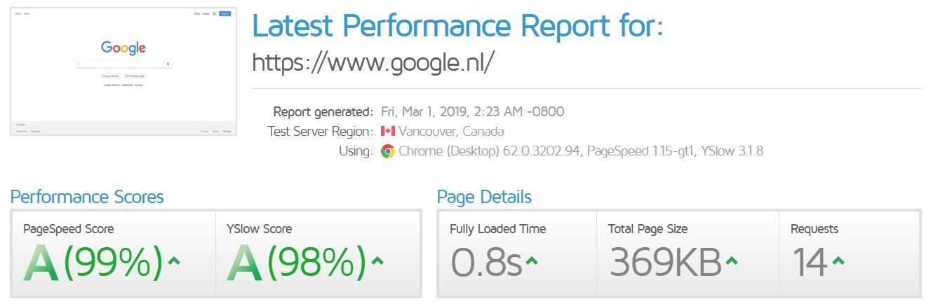 speedtest van gtmetrix